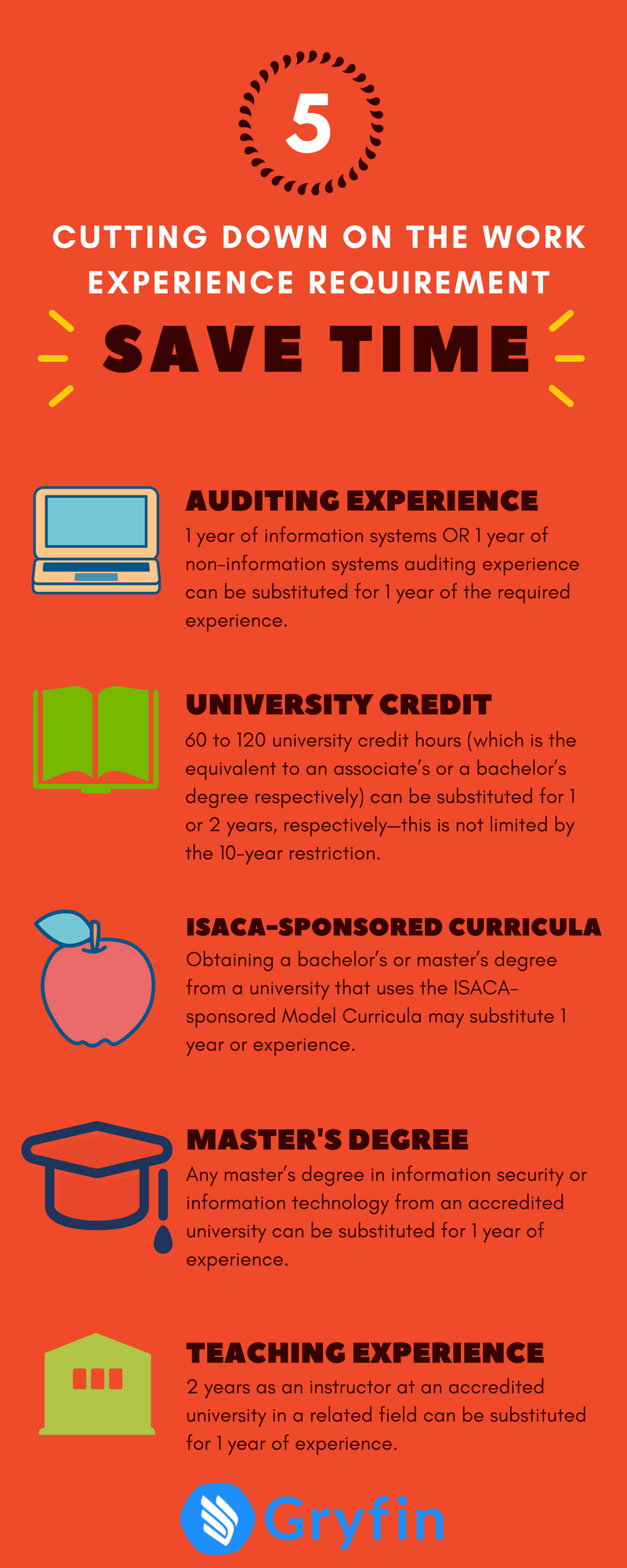 4 Steps To Achieving Your Cisa Certification